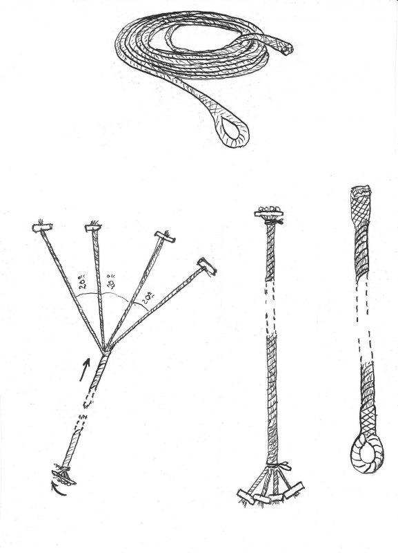 Skizze Seilherstellung